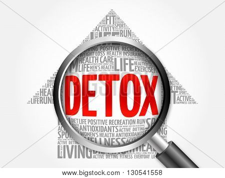 Detox Arrow Word Cloud