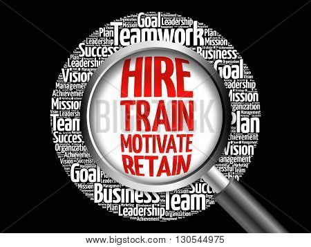 Hire, Train, Motivate And Retain Word Cloud