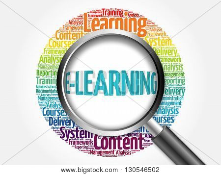 E-learning Word Cloud With Magnifying Glass