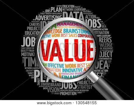 Value Word Cloud With Magnifying Glass
