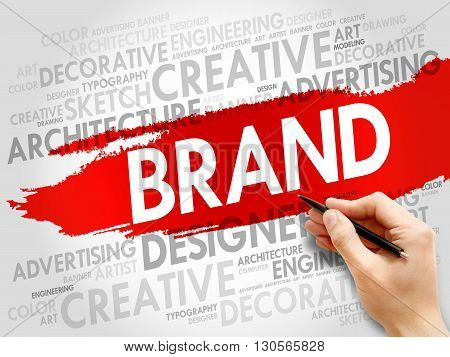 BRAND word cloud business concept, presentation background