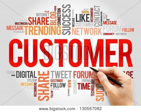 Customer word cloud business concept, presentation background