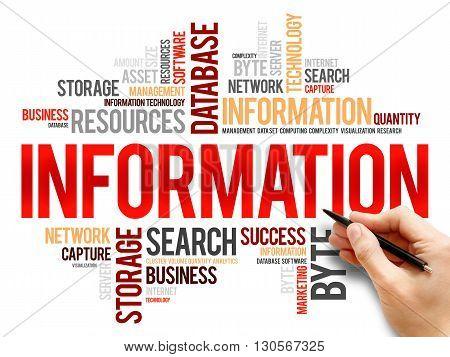 Information word cloud business concept, presentation background