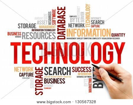 Technology word cloud business concept, presentation background