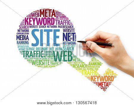 SITE Key word cloud business concept, presentation background