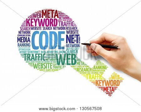 Code Key word cloud business concept, presentation background