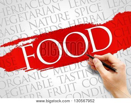 FOOD word cloud health concept, presentation background
