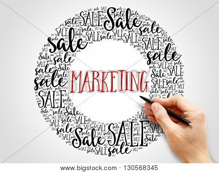 MARKETING words cloud business concept background, presentation background