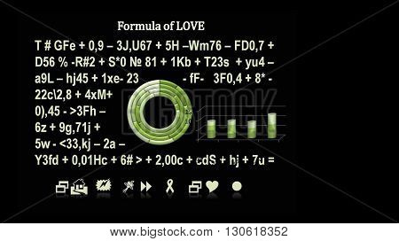 Formula of love In the picture shown in the ironic form of the formula of love, in other words how to be happy.