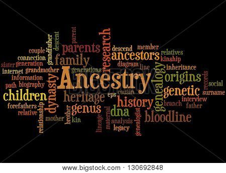 Ancestry, Word Cloud Concept 4