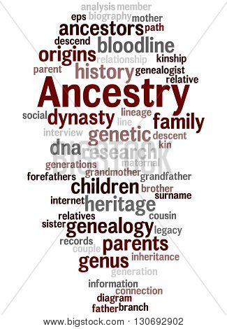 Ancestry, Word Cloud Concept 7