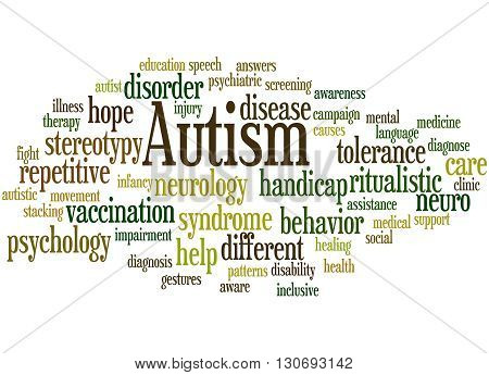 Autism, Word Cloud Concept