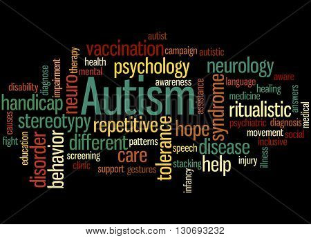Autism, Word Cloud Concept 7