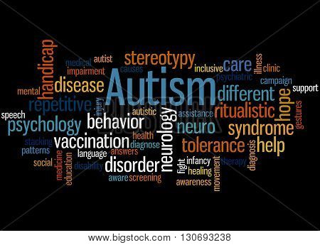 Autism, Word Cloud Concept 8
