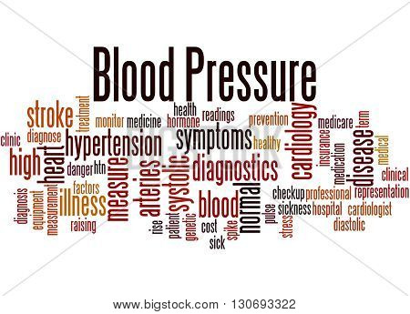 Blood Pressure, Word Cloud Concept 4