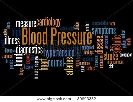Blood Pressure, Word Cloud Concept 6