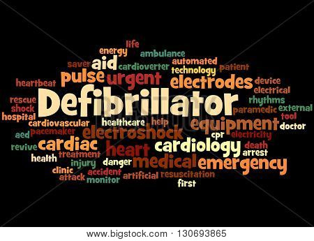 Defibrillator, Word Cloud Concept 2