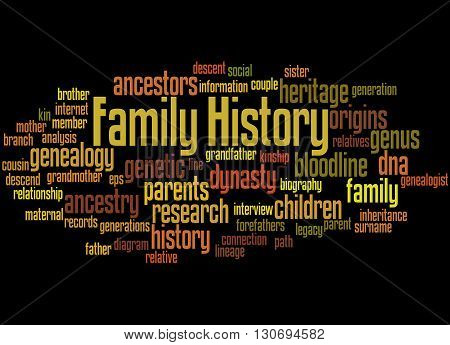 Family History, Word Cloud Concept