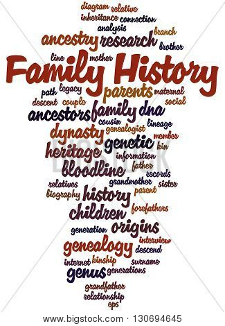 Family History, Word Cloud Concept 6
