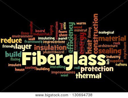 Fiberglass, Word Cloud Concept 3