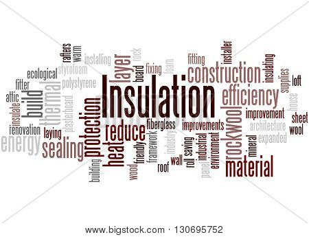 Insulation, Word Cloud Concept 2