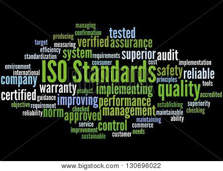 Iso Standards, Word Cloud Concept