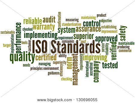 Iso Standards, Word Cloud Concept 4