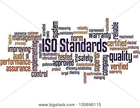 Iso Standards, Word Cloud Concept 7