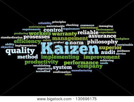 Kaizen - Continuous Improvement Process, Word Cloud Concept 2