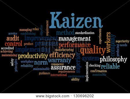 Kaizen - Continuous Improvement Process, Word Cloud Concept 4