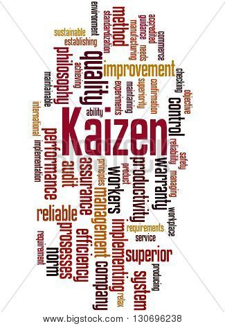 Kaizen - Continuous Improvement Process, Word Cloud Concept 7