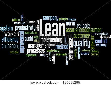 Lean - Management Approach, Word Cloud Concept 2