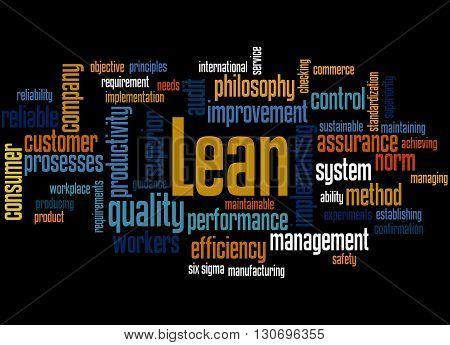Lean - Management Approach, Word Cloud Concept 6