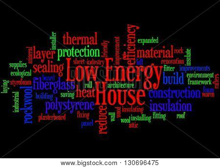 Low Energy House, Word Cloud Concept 4
