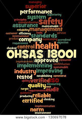 Ohsas 18001 - Health And Safety, Word Cloud Concept 5