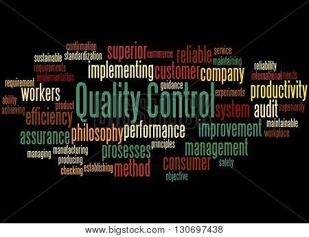 Quality Control, Word Cloud Concept 2