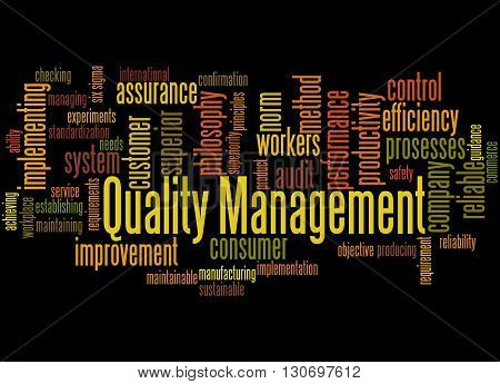Quality Management, Word Cloud Concept 5