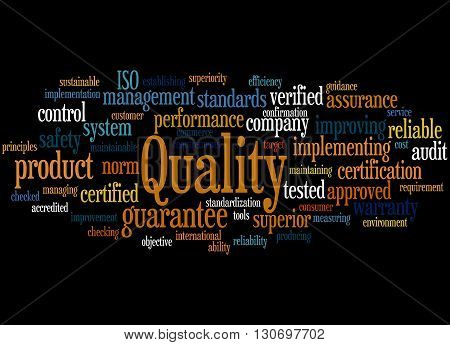Quality, Word Cloud Concept 4