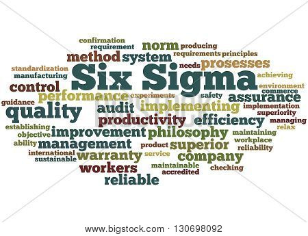 Six Sigma -  Improve The Quality, Word Cloud Concept 4