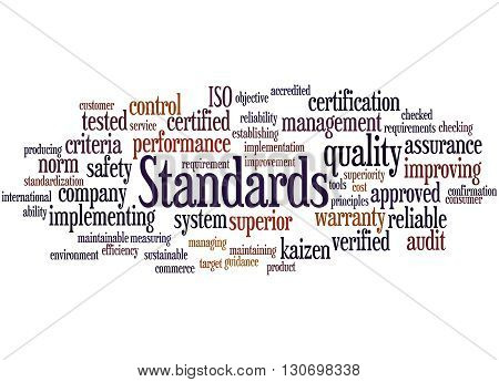 Standards, Word Cloud Concept 7