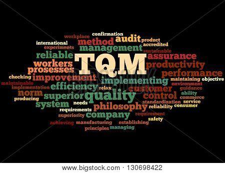 Tqm - Total Quality Management, Word Cloud Concept 3