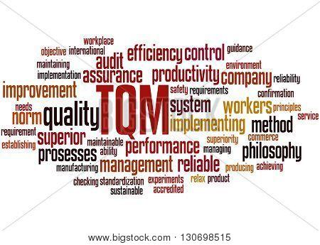 Tqm - Total Quality Management, Word Cloud Concept 9