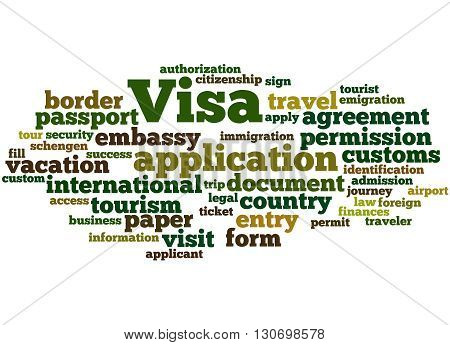 Visa Application, Word Cloud Concept 2