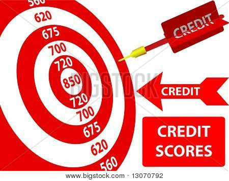 Credit Score Improvement Target Card Dart
