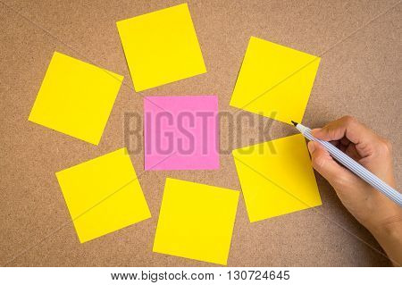 Six blank yellow sticky notes arrange in circle and one pink sticky notes in the middle on brown wood board with human hand hold a pen