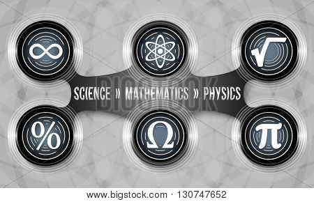 Black circular object and six physics icons