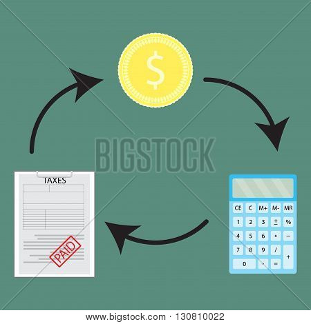 Cycle of money and account to pay taxes. Financial paper document profit calculate money tax. Vector flat design illustration
