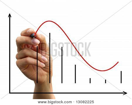 Hand Drawing A Chart
