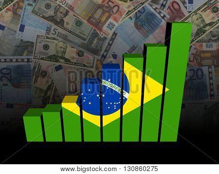 Brazil flag bar chart over Euros and Dollars 3d illustration