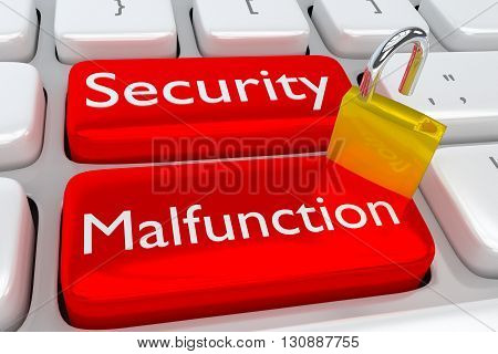 Security Malfunction Cyber Concept